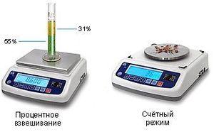 Фото ВК-1500 весы лабораторные