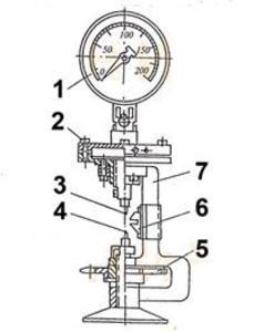 Фото КП-601/1 индикатор прочности камня механический (типа Т-3)