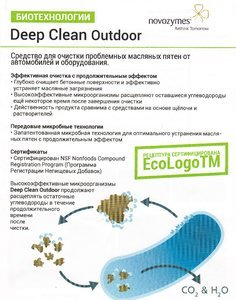 Фото DeepClean Outdoor средство для удаления пятен и разливов нефтепродуктов (20 л)