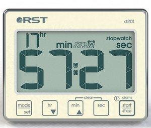 RST 04201